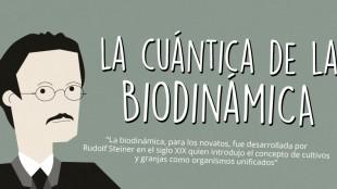 La Biodinámica